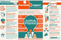 Fiche Courtoisie et respect en milieu de travail